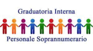Graduatoria_Interna_Personale